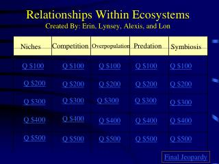 Relationships Within Ecosystems Created By: Erin, Lynsey, Alexis, and Lon