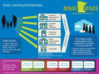Scholarship Average 6,000