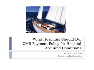 What Hospitals Should Do:  CMS Payment Policy for Hospital Acquired Conditions