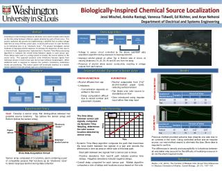 Biologically-Inspired Chemical Source Localization Jessi Mischel, Anisha Rastogi, Vanessa Tidwell, Ed Richter, and Arye