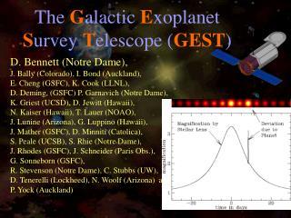The Galactic Exoplanet Survey Telescope GEST