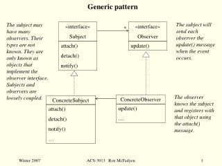 Generic pattern