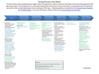 Hiring Process Fact Sheet  This fact sheet outlines Goddard Space Flight Center s hiring process, which is based on the