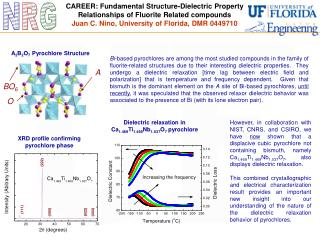 CAREER: Fundamental Structure-Dielectric Property Relationships of Fluorite Related compounds Juan C. Nino, University o