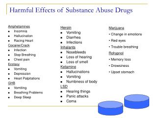 Harmful Effects of Substance Abuse Drugs