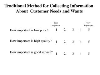How important is low price    How important is high quality    How important is good service