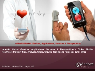 mHealth Market (Devices, Applications, Services)