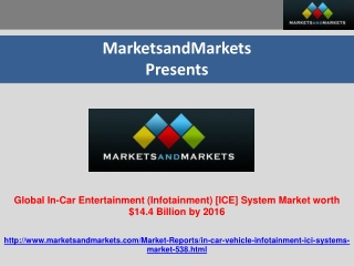 In-Car Entertainment System Market - Global Forecast