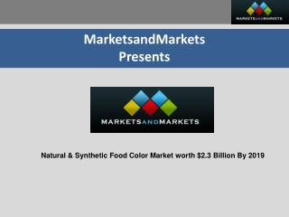 Food Colors Market by Type (Natural