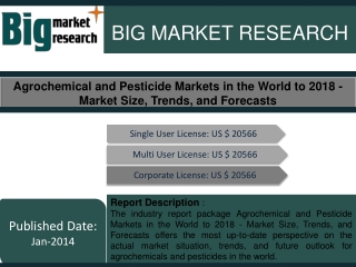 Agrochemical and Pesticide Markets in the World to 2018