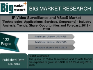 IP Video Surveillance and VSaaS Market