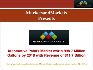 Automotive Paints Market worth 998.7 Million Gallons by 2018
