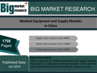 Medical Equipment and Supply Markets in China