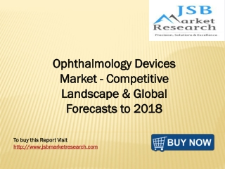 Ophthalmology Devices Market - Competitive Landscape