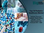 Top 10 Pediatric Healthcare Market
