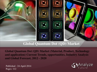 Global Quantum Dot (QD) Market