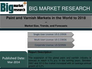 Paint and Varnish Markets in the World to 2018