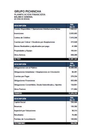 Grupo Pichincha. Planificación financiera y resultados 2013