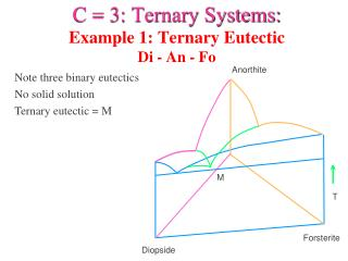 c  3: ternary systems: example 1: ternary eutectic di - an - fo