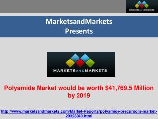 Bio-Polyamide Market would be worth $41,769.5 Million by 201