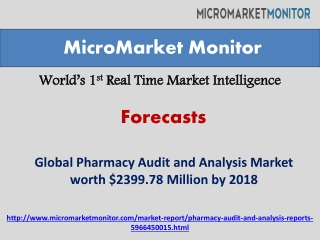 Pharmacy Audit and Analysis Market by 2018
