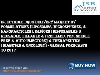 JSB Market Research: Injectable Drug Delivery Market