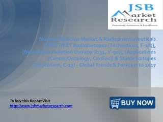 JSB Market Research: Nuclear Medicine Market and Radiopharma