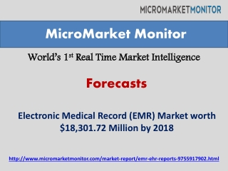 Electronic Medical Record Market by 2018