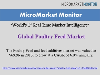 Global Poultry Feed Market