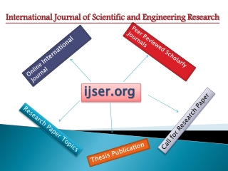 Peer Reviewed Journals Providing the Required Assistance