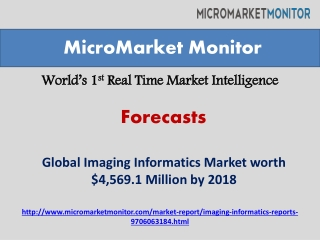 Imaging Informatics Market by 2018