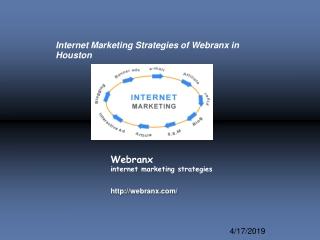 Internet Marketing Strategies of Webranx in Houston