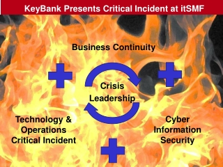 KeyBank Presents  Critical  Incident at  itSMF