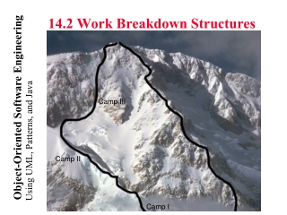 14.2 Work Breakdown Structures