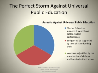 The Perfect Storm Against Universal Public Education