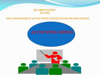 NEW GOVERNMENT ACCOUNTING SYSTEM  FLOW OF DOCUMENTS