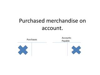 Purchased merchandise on account.