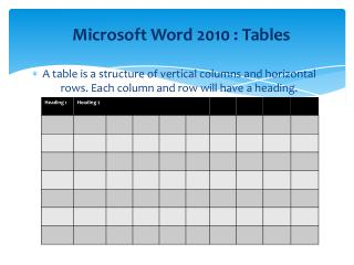 A table is a structure of vertical columns and horizontal rows. Each column and row will have a heading.