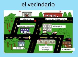 el  vecindario
