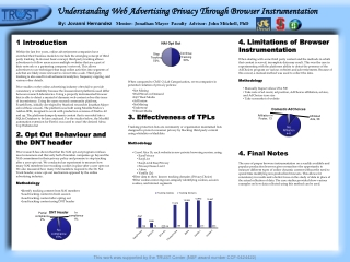 Understanding Web Advertising Privacy Through Browser Instrumentation