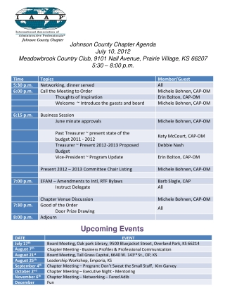 Johnson County Chapter Agenda July 10, 2012 Meadowbrook Country Club, 9101  Nall  Avenue, Prairie Village, KS 66207 5:3