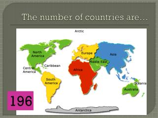 The number of countries are…