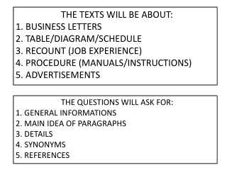 THE QUESTIONS WILL  ASK FOR: 1. GENERAL  INFORMATIONS 2. MAIN IDEA OF PARAGRAPHS 3. DETAILS 4. SYNONYMS 5. REFERENCES