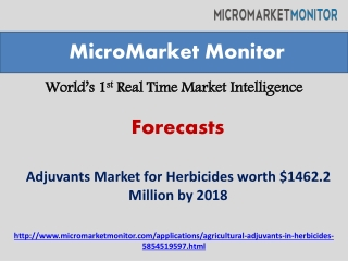 Adjuvants Market for Herbicides by 2018