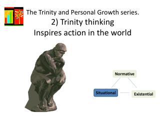 The Trinity and Personal Growth  series. 2) Trinity  thinking  Inspires action in the world