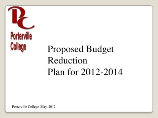 Proposed Budget Reduction  Plan for 2012-2014