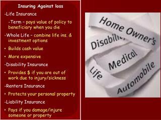 Insuring Against loss
