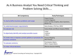 As A Business Analyst You Need Critical Thinking and Problem Solving Skills.….