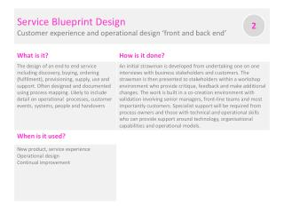 Service Blueprint Design  Customer experience and operational design 'front and back end'