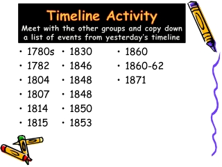 Timeline Activity Meet with the other groups and copy down a list of events from yesterday's timeline